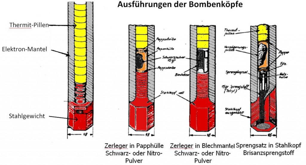 Aufbau der verschiedenen Bombenköpfe