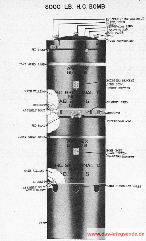 Aufbau der Bombe mit Angabe zu Farbmarkierungen und weiteren Details. Quelle: British Bombs and Pyrotechnics 1944, Ammunition Manuals , US Army. National Archives, Washington DC.